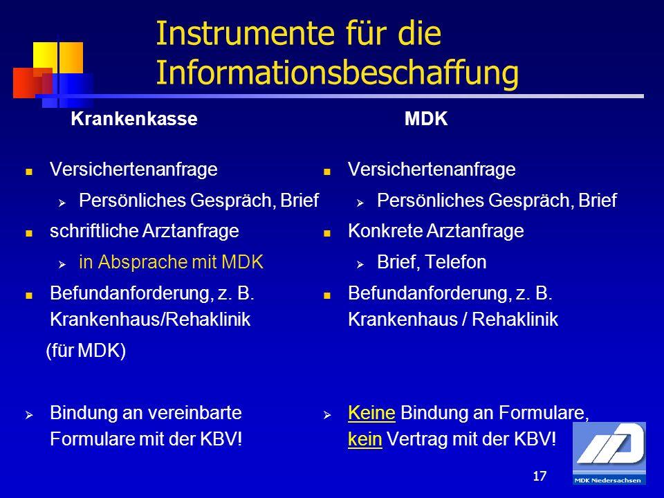 Instrumente für die Informationsbeschaffung