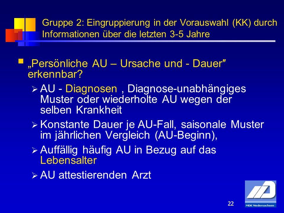 """""""Persönliche AU – Ursache und - Dauer″ erkennbar"""