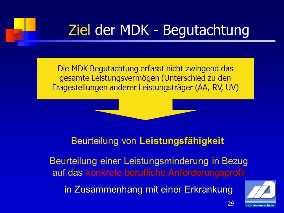 Ziel der MDK - Begutachtung