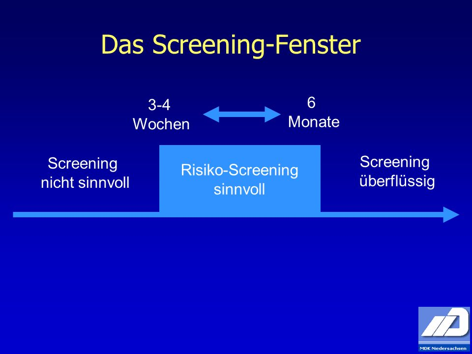 Das Screening-Fenster