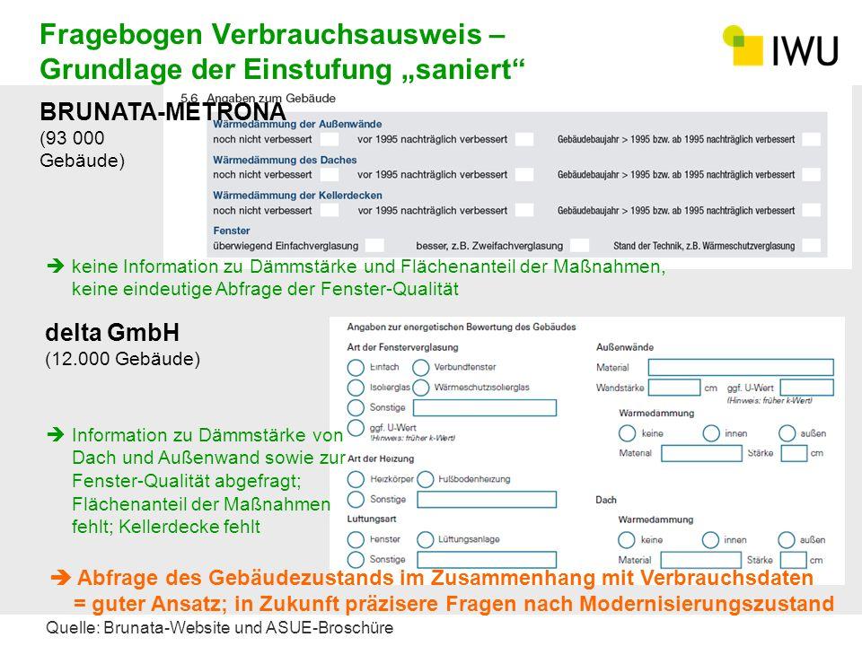 """Fragebogen Verbrauchsausweis – Grundlage der Einstufung """"saniert"""