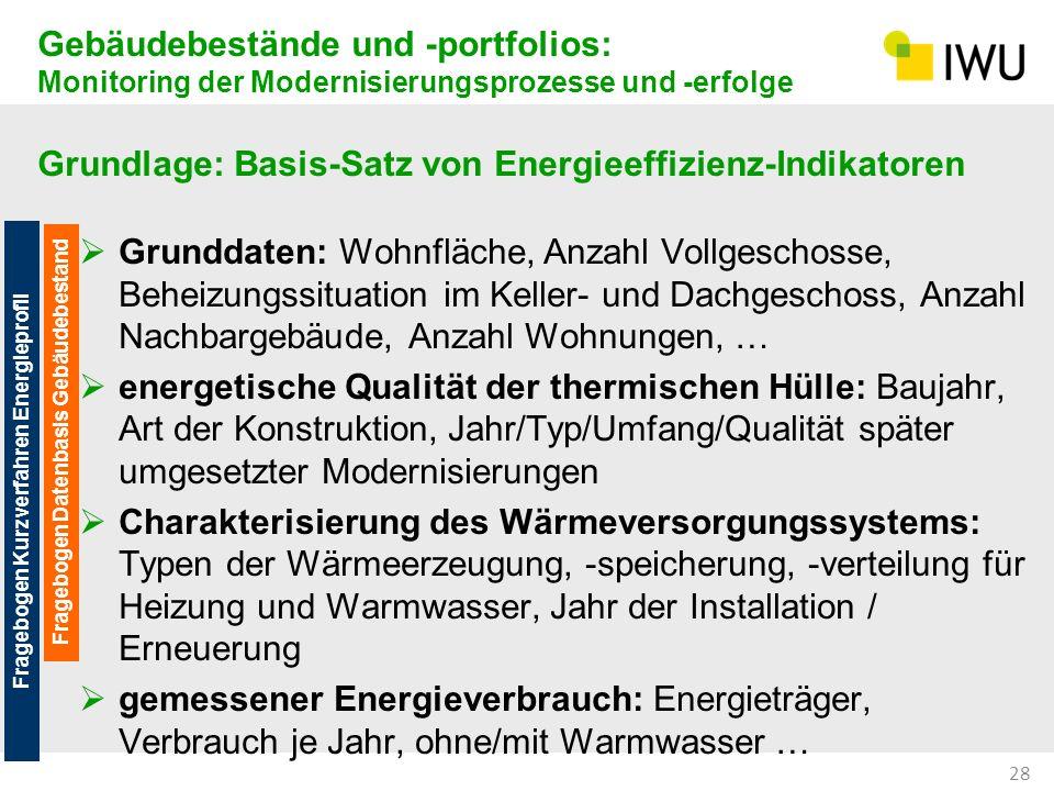 Gebäudebestände und -portfolios: Monitoring der Modernisierungsprozesse und -erfolge Grundlage: Basis-Satz von Energieeffizienz-Indikatoren