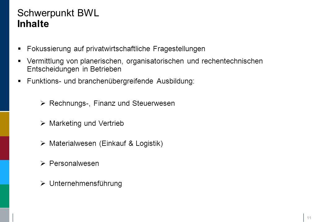 Schwerpunkt BWL Inhalte