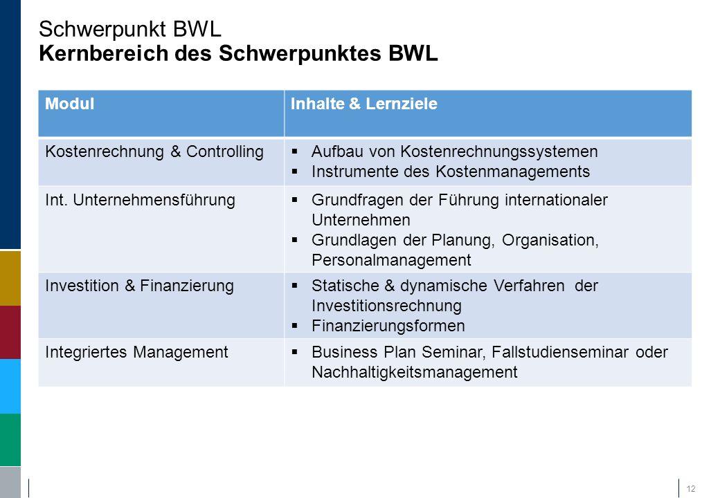 Schwerpunkt BWL Kernbereich des Schwerpunktes BWL