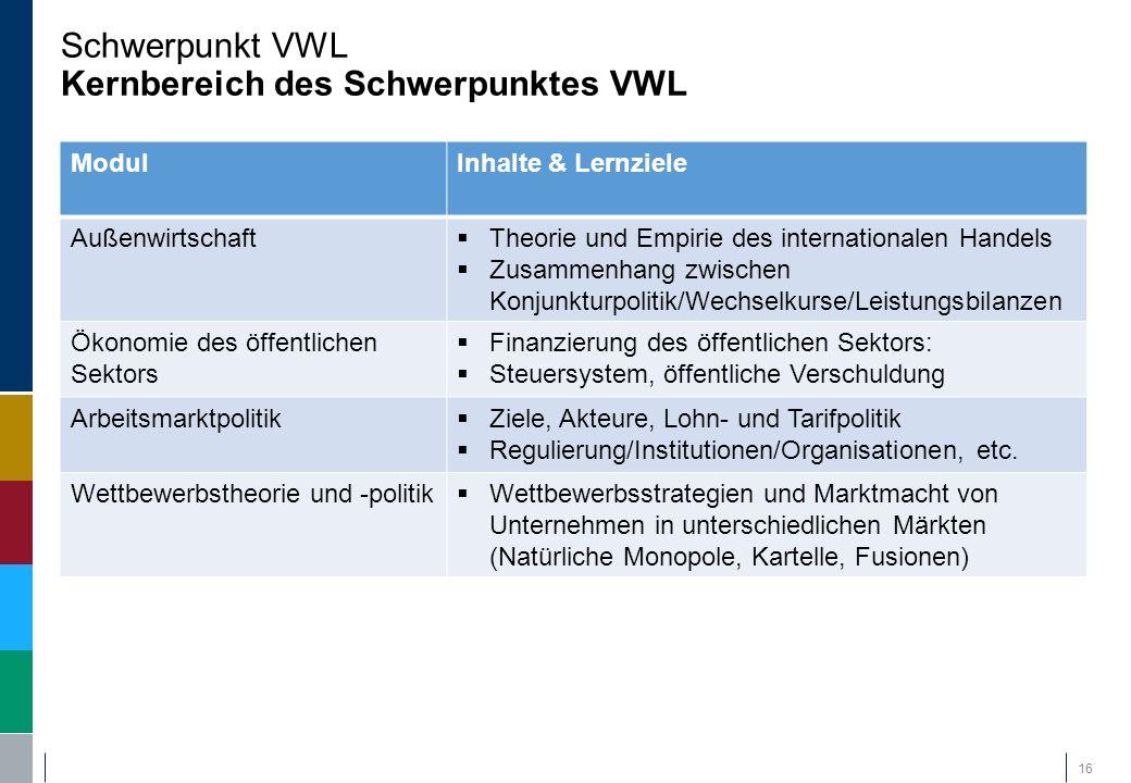 Schwerpunkt VWL Kernbereich des Schwerpunktes VWL