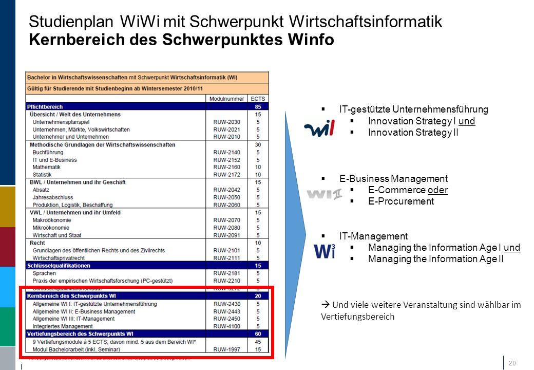 Studienplan WiWi mit Schwerpunkt Wirtschaftsinformatik Kernbereich des Schwerpunktes Winfo