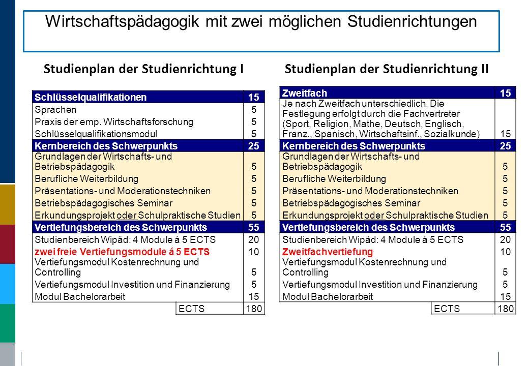 Wirtschaftspädagogik mit zwei möglichen Studienrichtungen