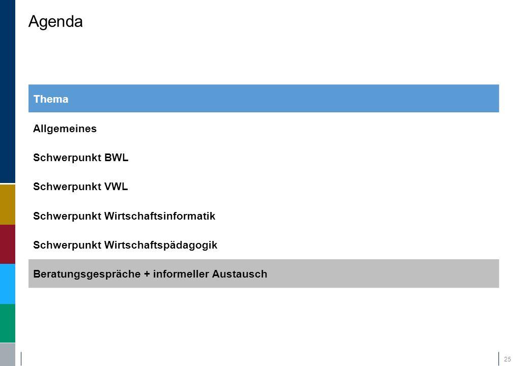 Agenda Thema Allgemeines Schwerpunkt BWL Schwerpunkt VWL