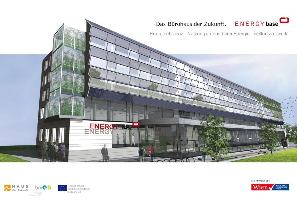 Energieeffizienz – Nutzung erneuerbarer Energie – wellness at work