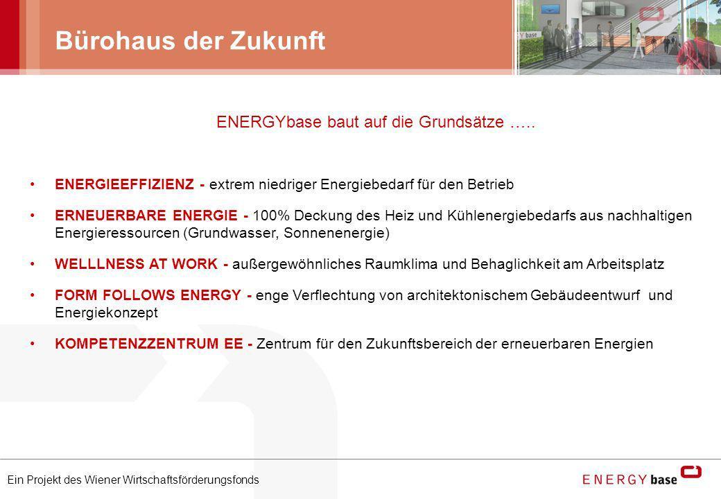 ENERGYbase baut auf die Grundsätze …..
