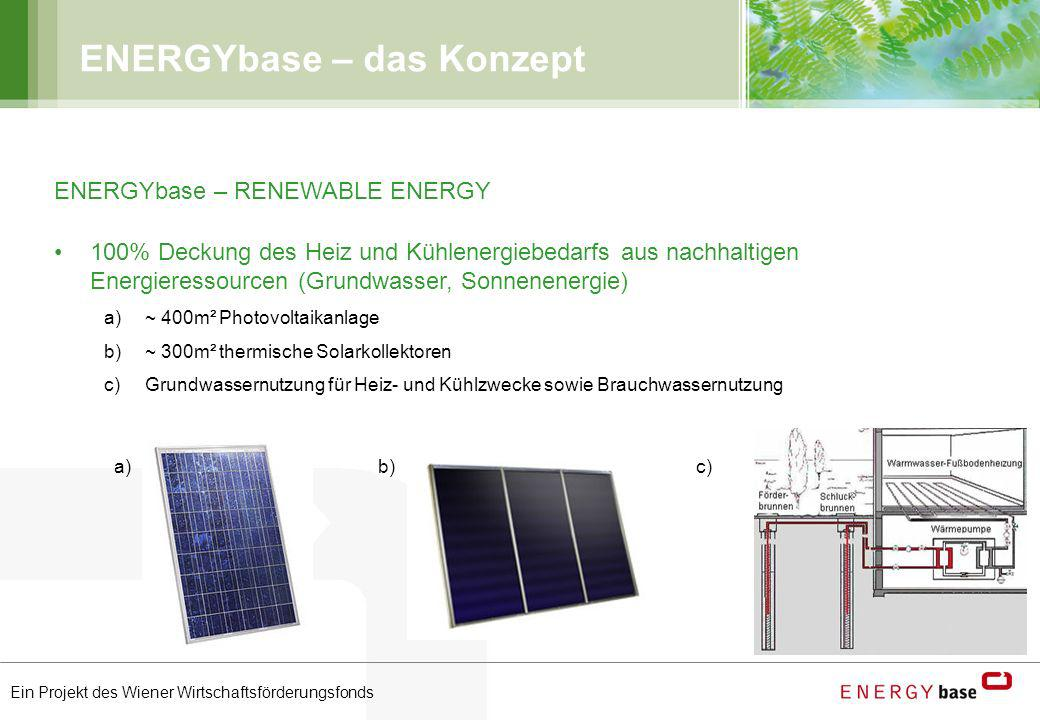 ENERGYbase – das Konzept