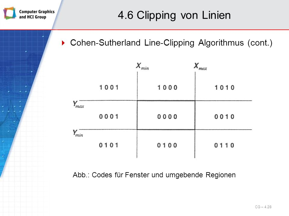 4.6 Clipping von Linien Cohen-Sutherland Line-Clipping Algorithmus (cont.) Abb.: Codes für Fenster und umgebende Regionen.