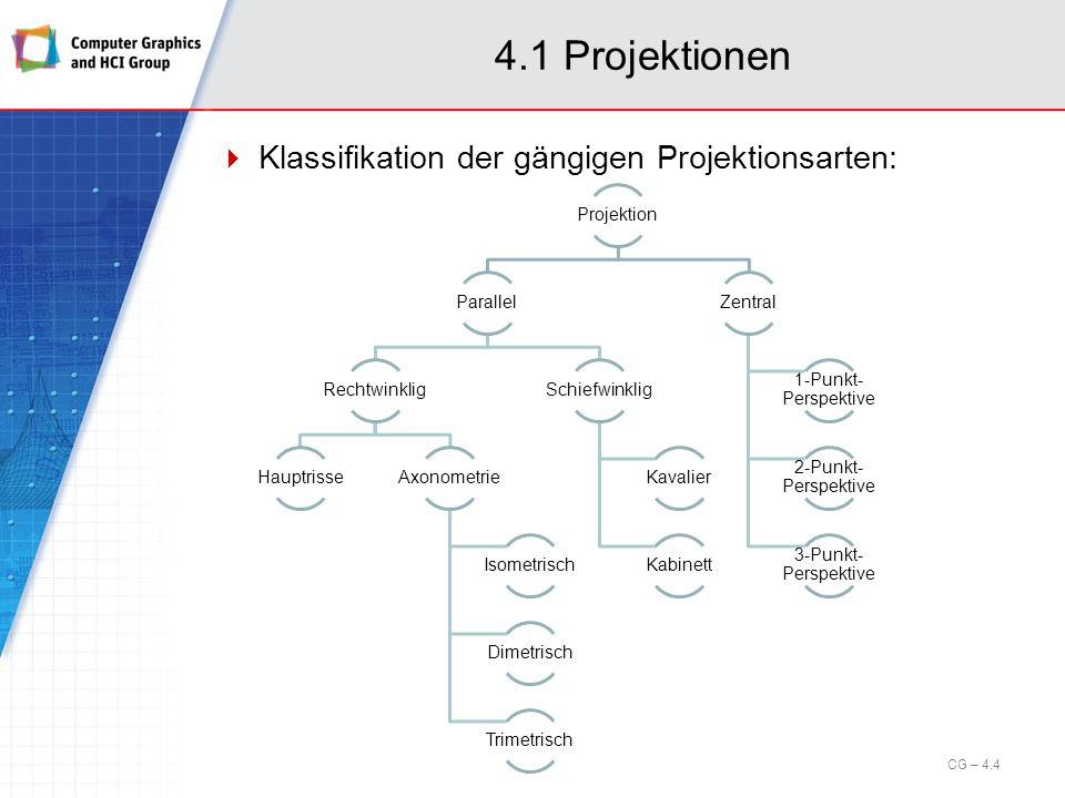 4.1 Projektionen Klassifikation der gängigen Projektionsarten: