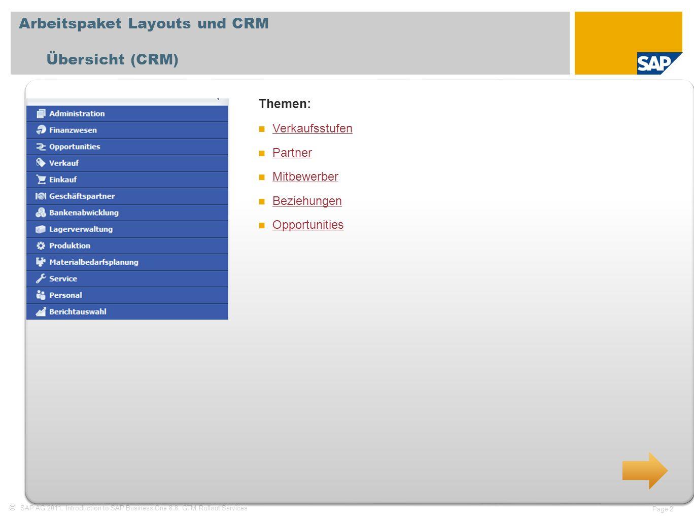 Arbeitspaket Layouts und CRM Übersicht (CRM)