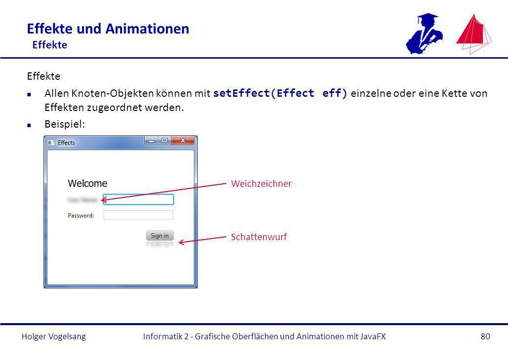 Effekte und Animationen Effekte