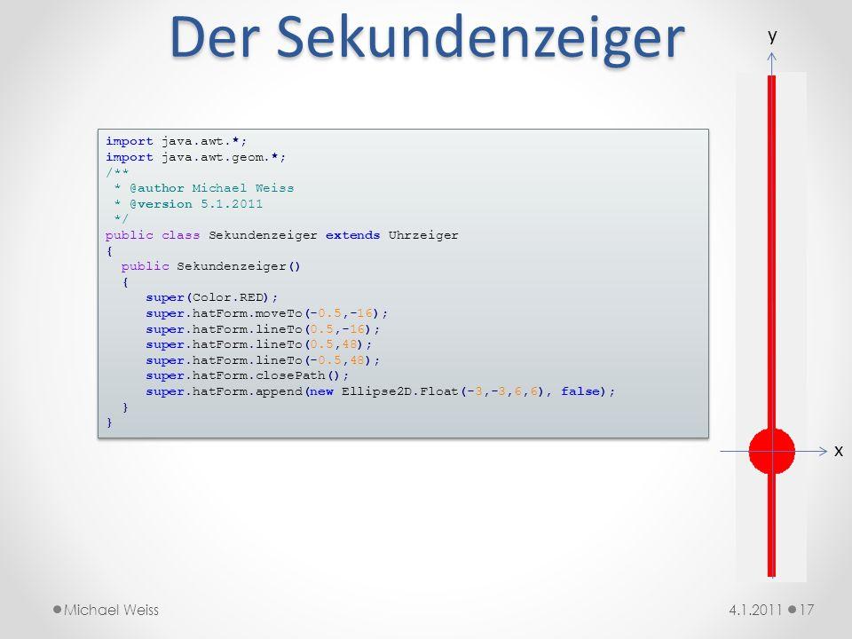Der Sekundenzeiger y x Michael Weiss 4.1.2011 import java.awt.*;