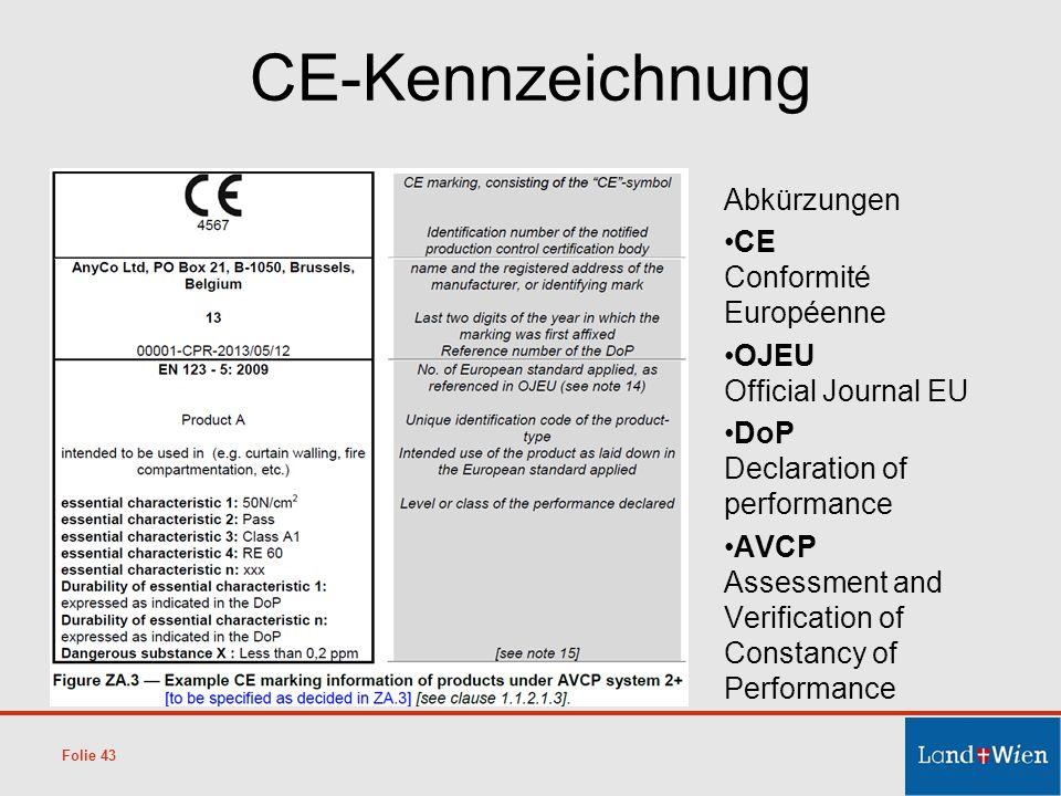 CE-Kennzeichnung Abkürzungen CE Conformité Européenne