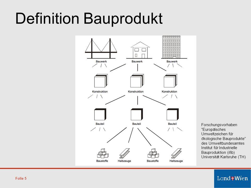 Definition Bauprodukt