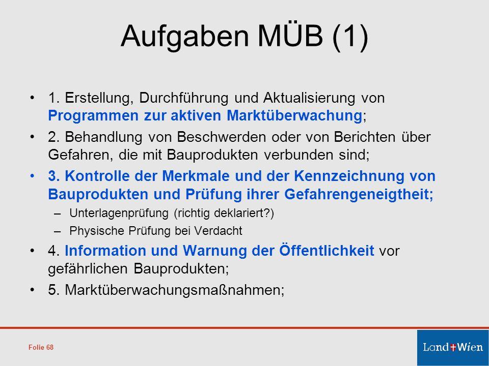 Aufgaben MÜB (1) 1. Erstellung, Durchführung und Aktualisierung von Programmen zur aktiven Marktüberwachung;