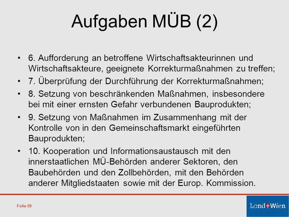 Aufgaben MÜB (2) 6. Aufforderung an betroffene Wirtschaftsakteurinnen und Wirtschaftsakteure, geeignete Korrekturmaßnahmen zu treffen;