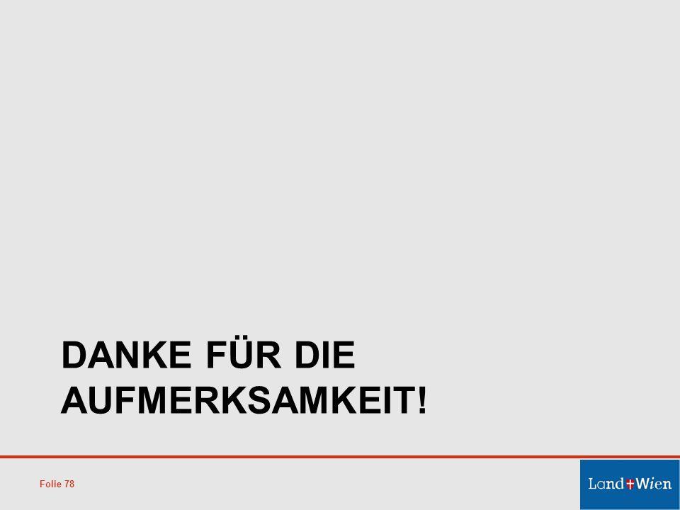 DANKE FÜR DIE AUFMERKSAMKEIT!
