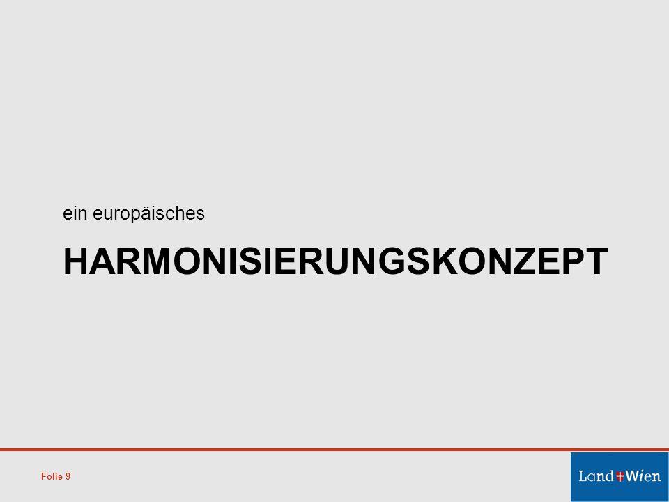 Harmonisierungskonzept