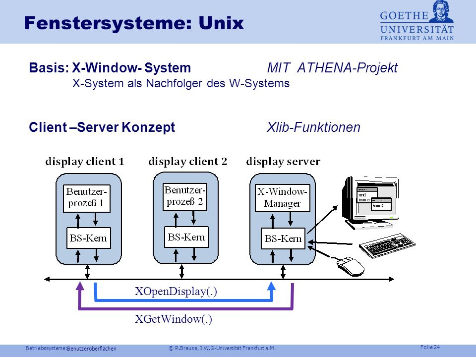 Fenstersysteme: Unix Basis: X-Window- System MIT ATHENA-Projekt