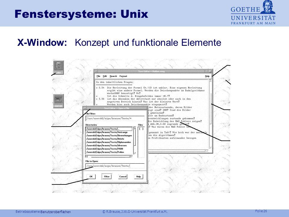 Fenstersysteme: Unix X-Window: Konzept und funktionale Elemente