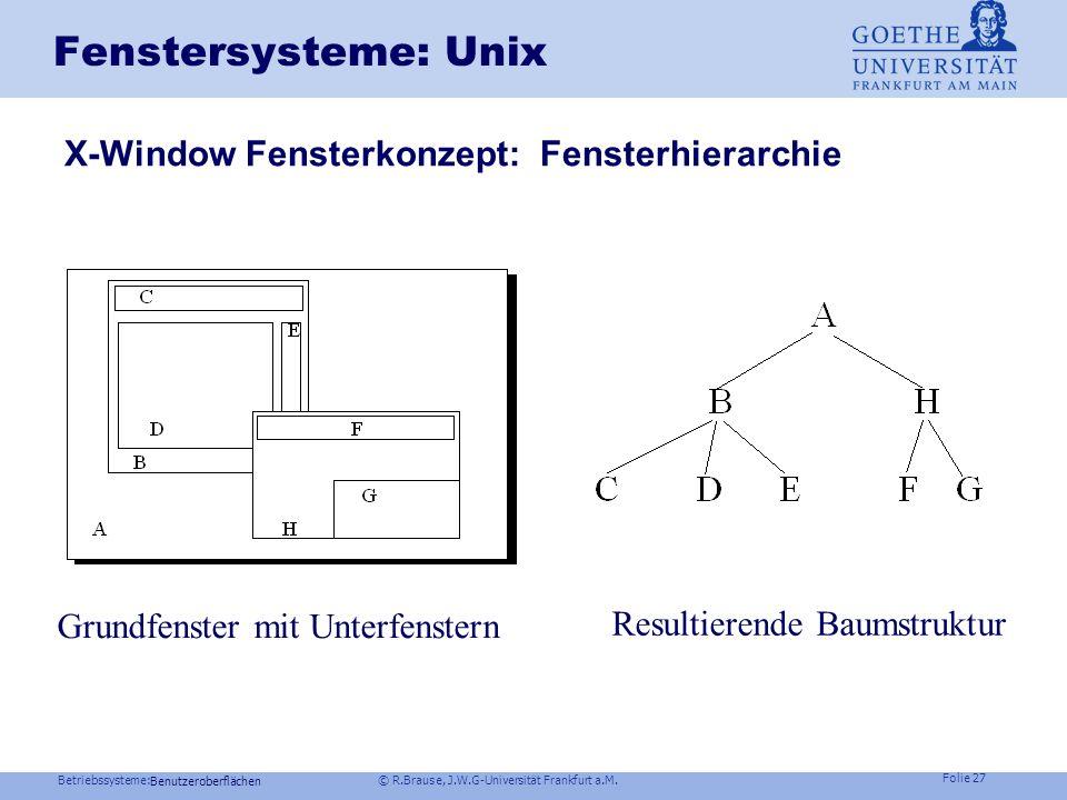 Fenstersysteme: Unix X-Window Fensterkonzept: Fensterhierarchie