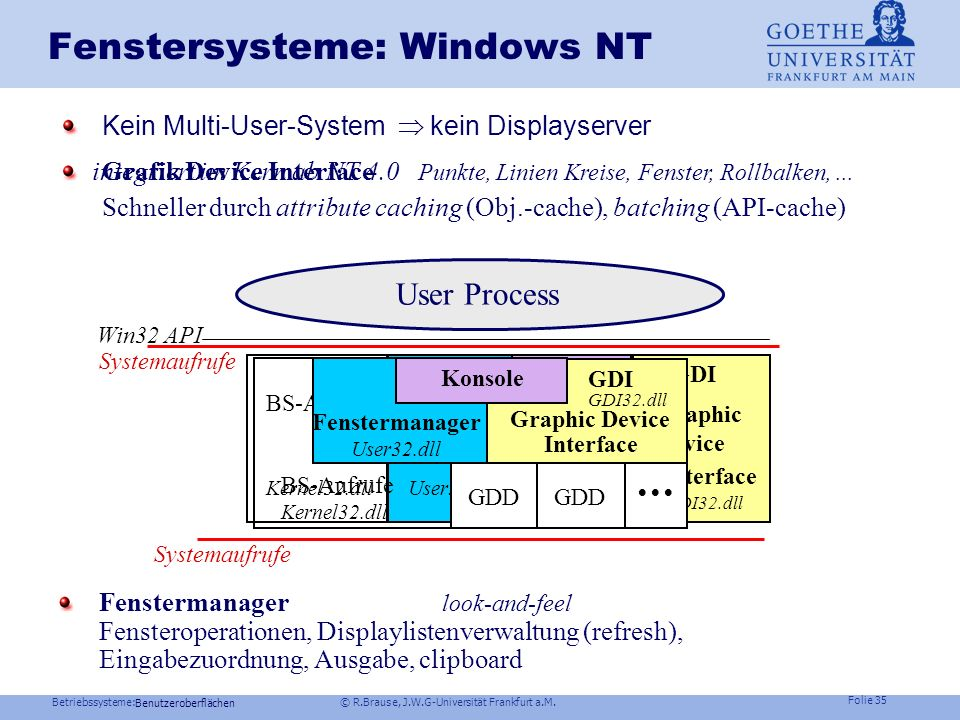Fenstersysteme: Windows NT
