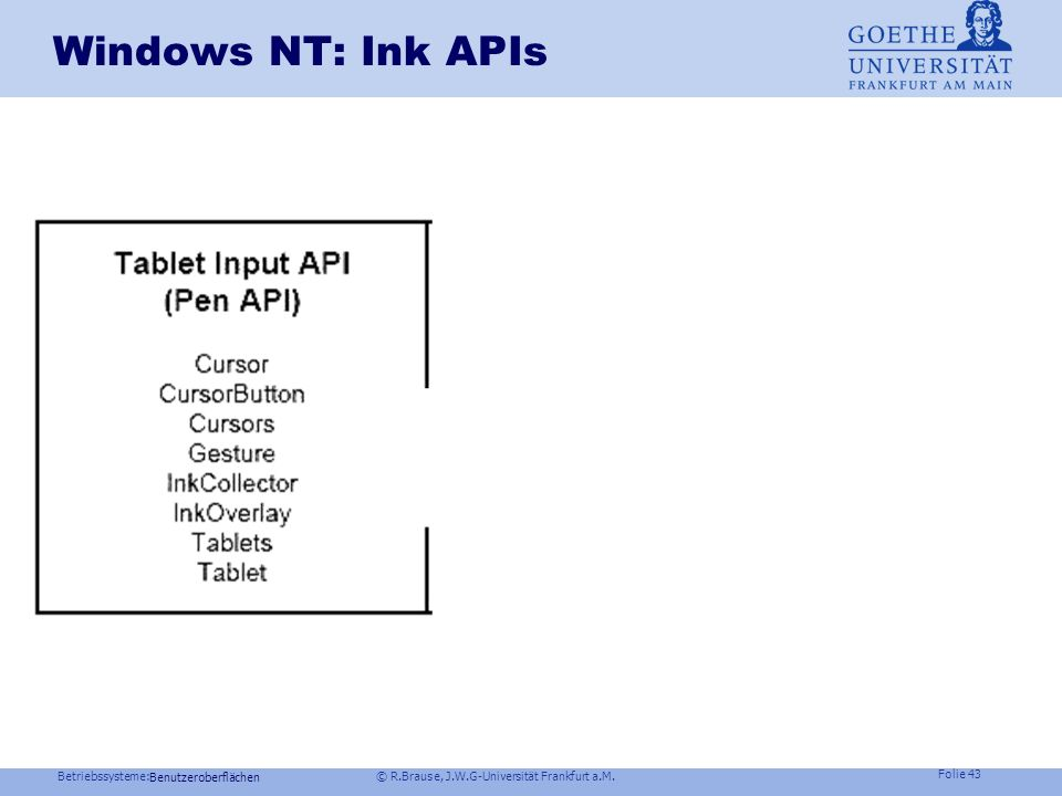 Windows NT: Ink APIs
