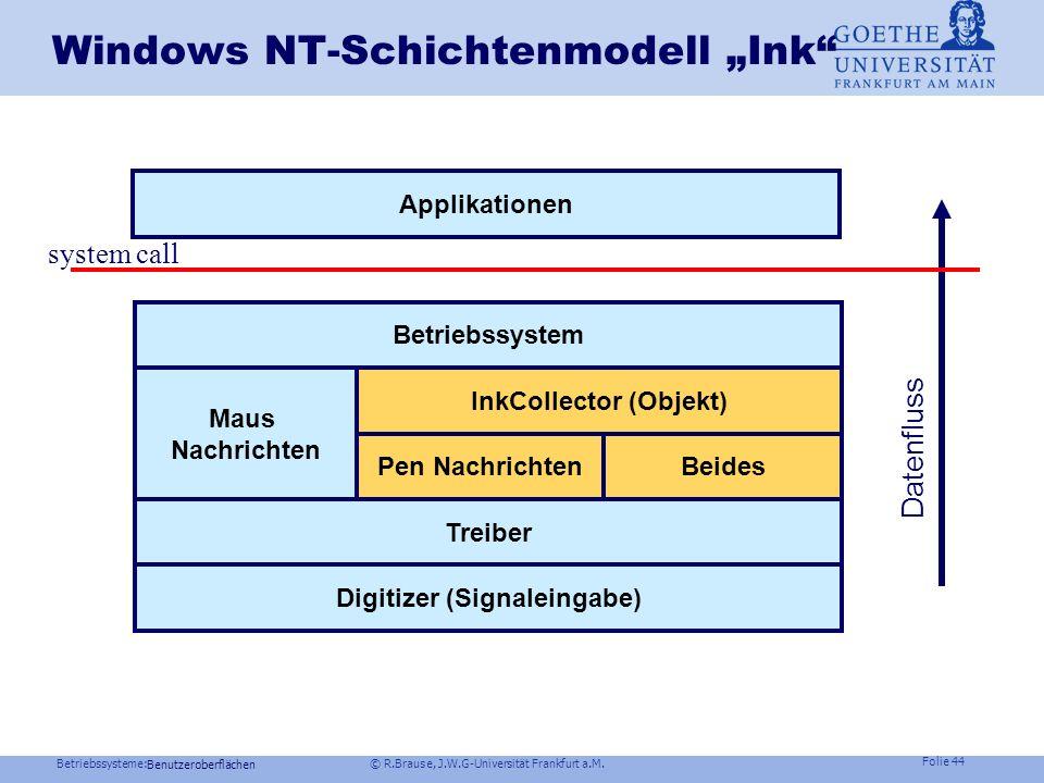 """Windows NT-Schichtenmodell """"Ink"""