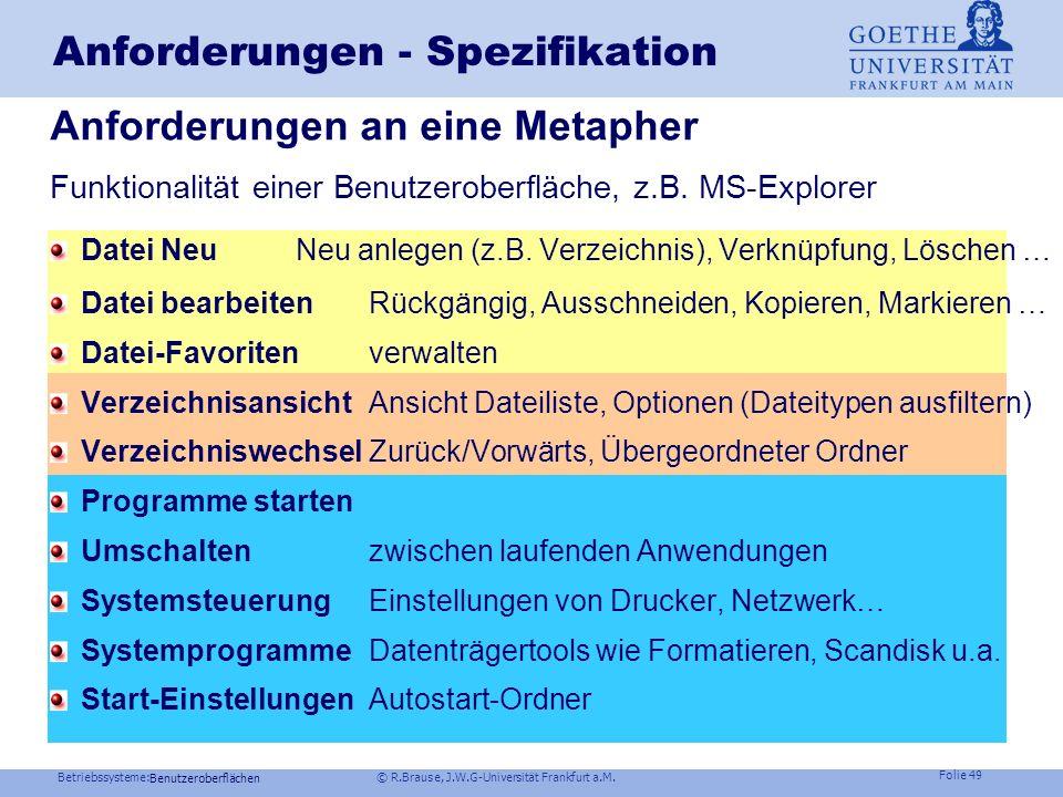 Anforderungen - Spezifikation