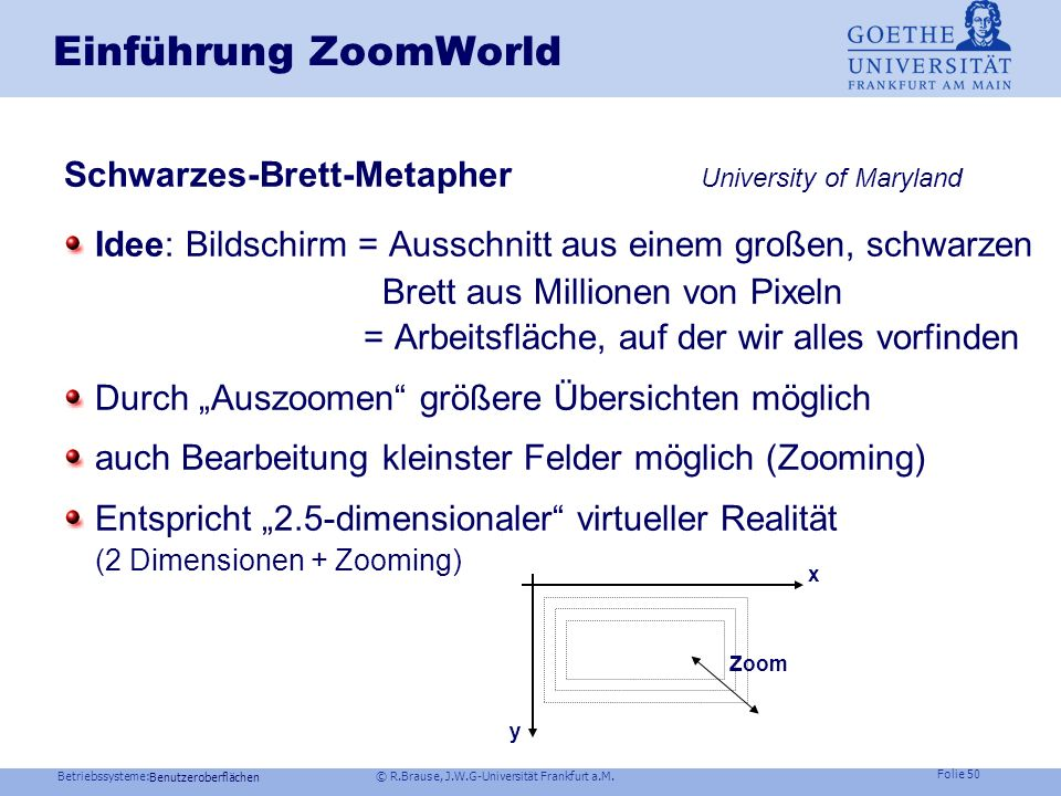 Einführung ZoomWorld Schwarzes-Brett-Metapher University of Maryland
