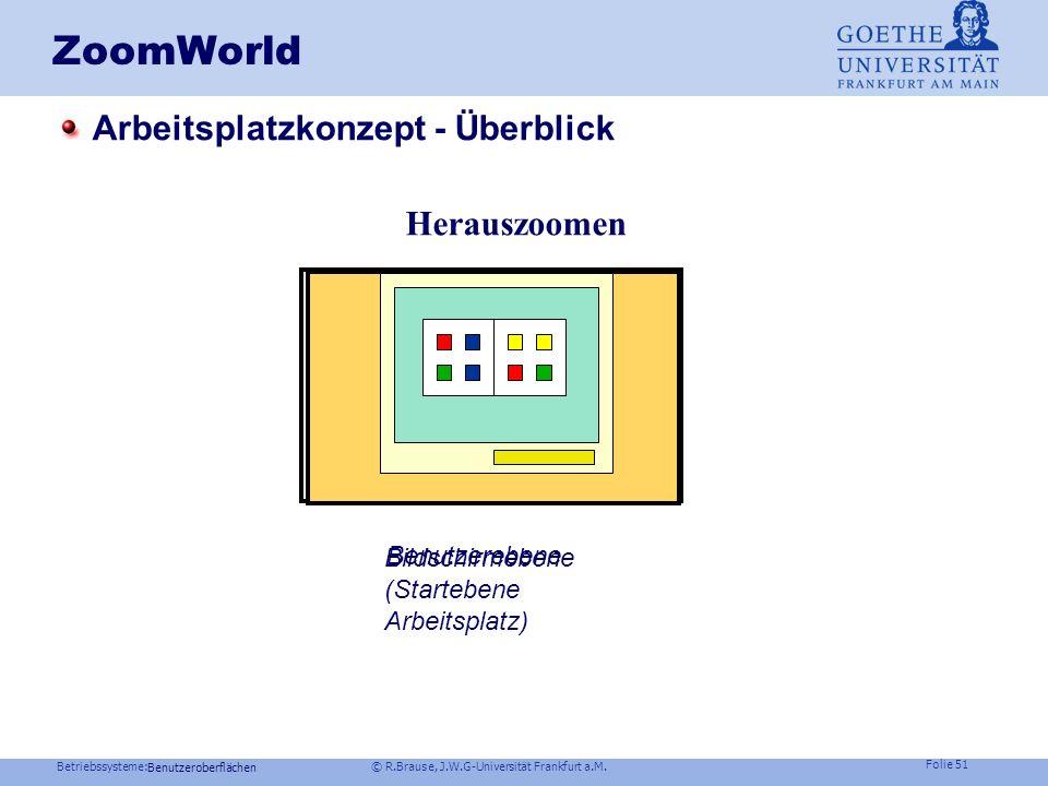 ZoomWorld Arbeitsplatzkonzept - Überblick Herauszoomen