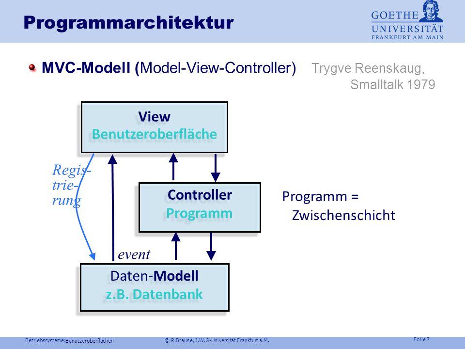 Programmarchitektur MVC-Modell (Model-View-Controller) Trygve Reenskaug, Smalltalk 1979. View. Benutzeroberfläche.