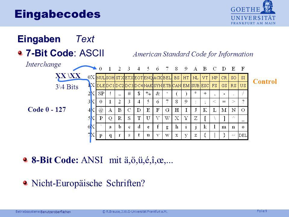 Eingabecodes Eingaben Text