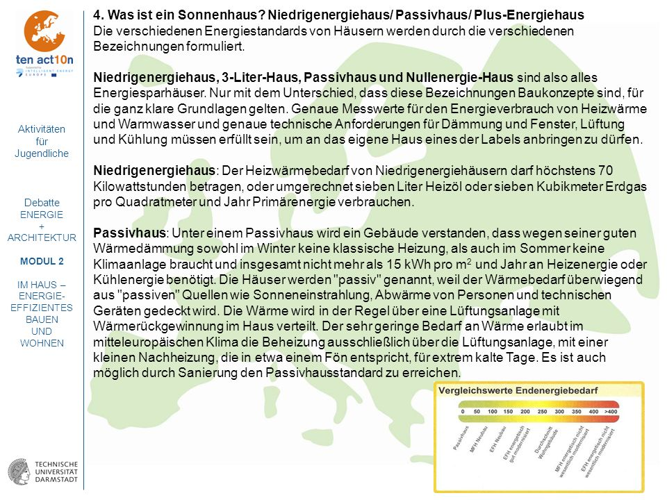 4. Was ist ein Sonnenhaus Niedrigenergiehaus/ Passivhaus/ Plus-Energiehaus