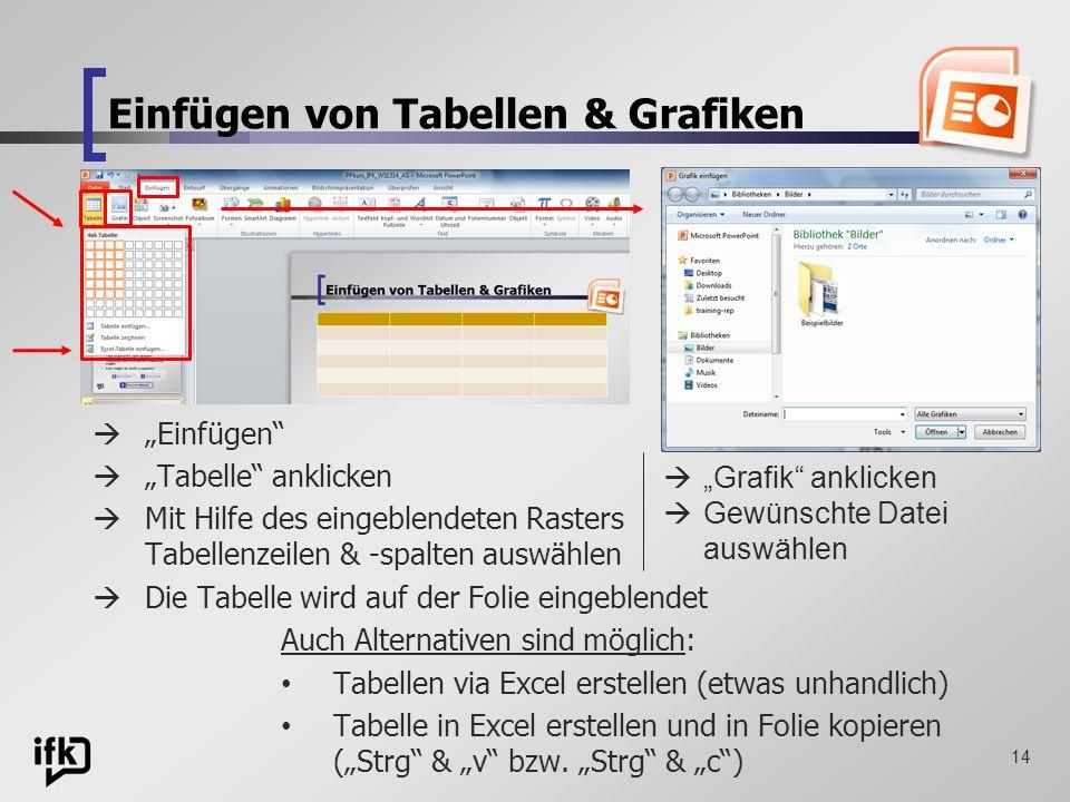Einfügen von Tabellen & Grafiken