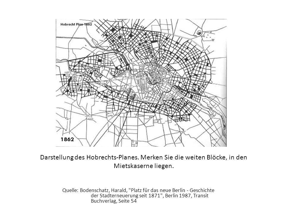 Darstellung des Hobrechts-Planes