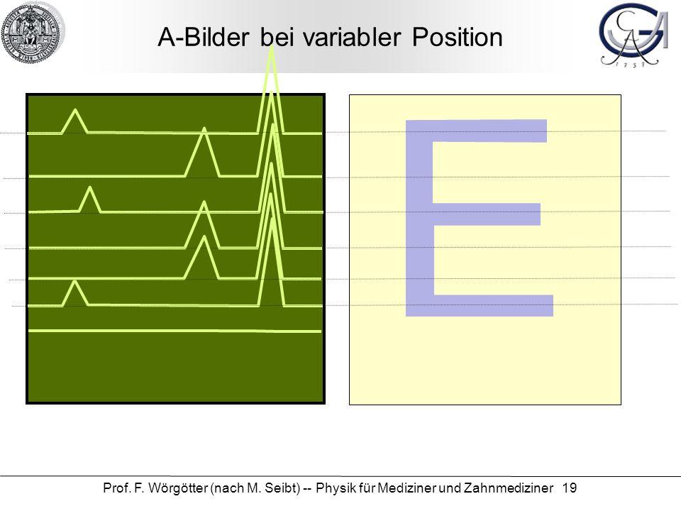 A-Bilder bei variabler Position