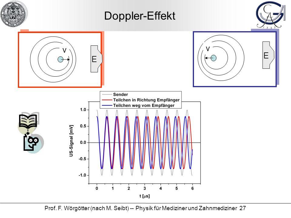 Doppler-Effekt E. v. E. v. Prof. F. Wörgötter (nach M.