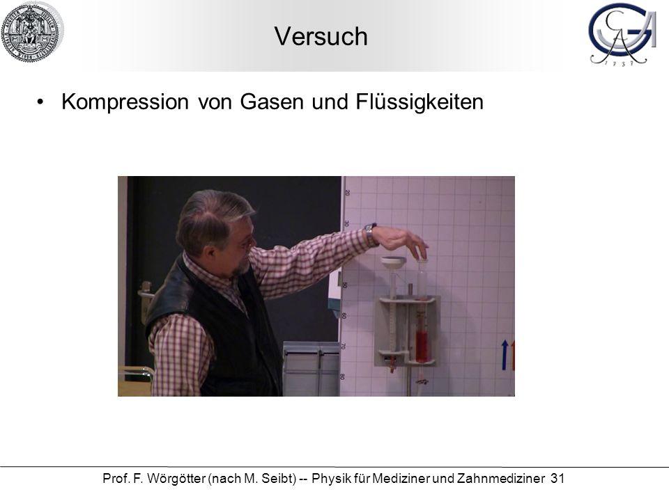Versuch Kompression von Gasen und Flüssigkeiten