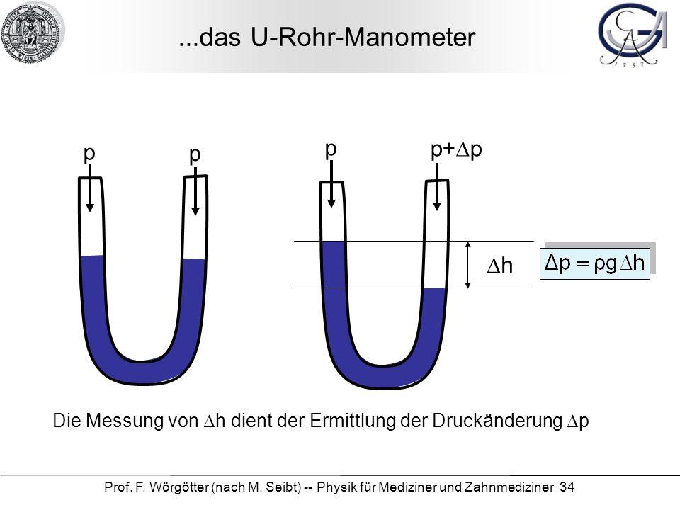 ...das U-Rohr-Manometer p p+Dp p p Dh