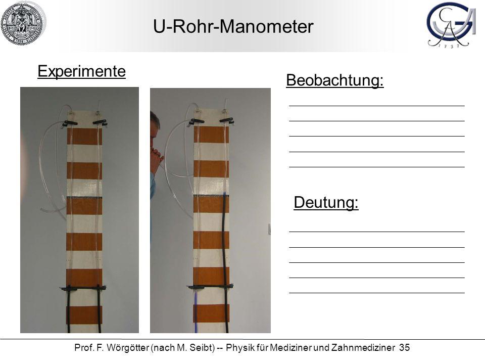 U-Rohr-Manometer Experimente Beobachtung: Deutung: