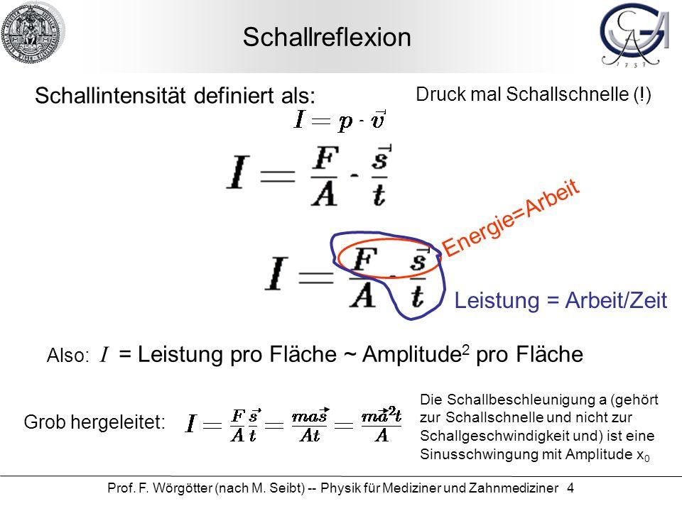 Schallreflexion Schallintensität definiert als: Energie=Arbeit