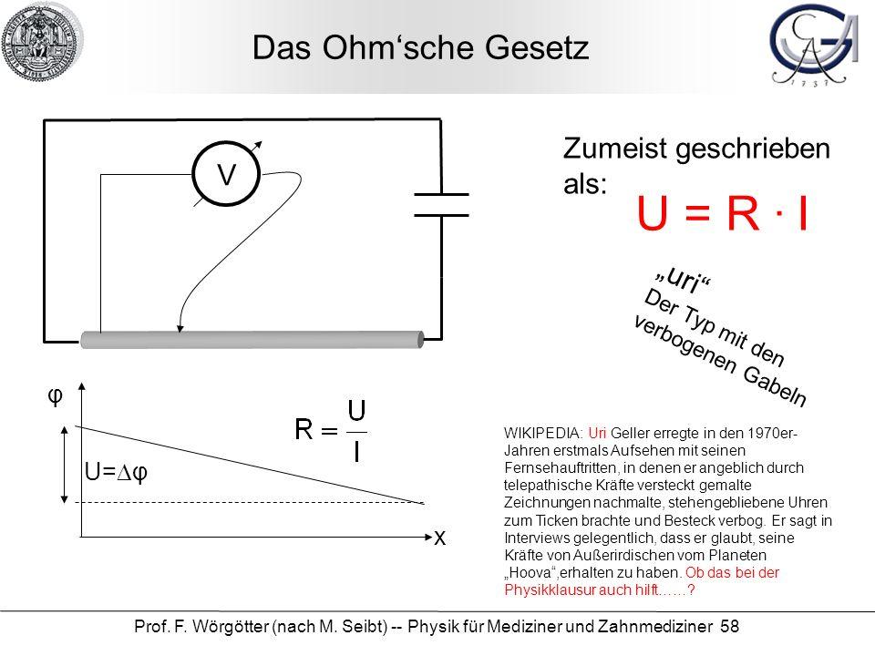 """U = R . I Das Ohm'sche Gesetz Zumeist geschrieben als: V """"uri φ U=Dφ"""