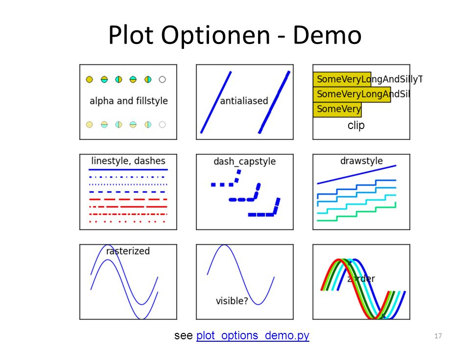 Plot Optionen - Demo clip see plot_options_demo.py
