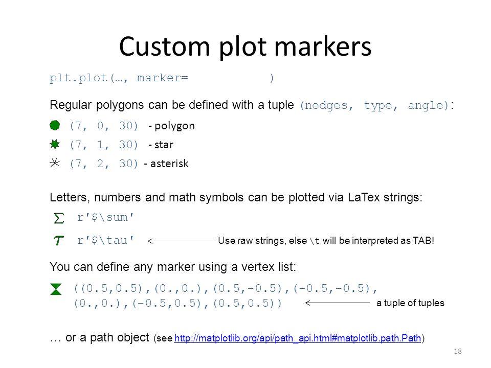 Custom plot markers plt.plot(…, marker= )