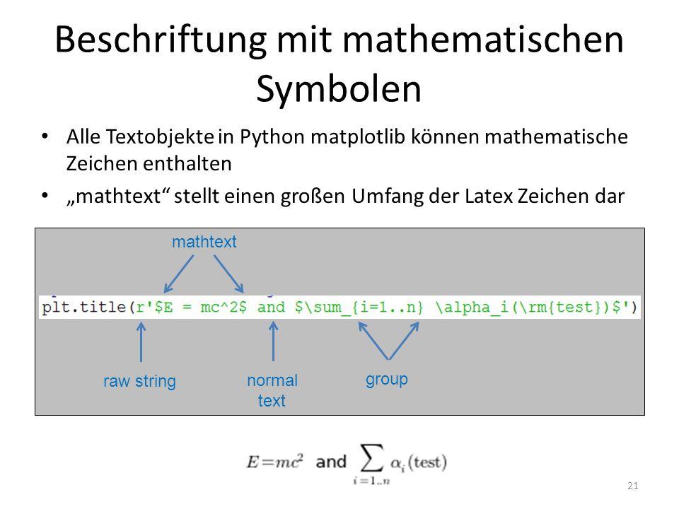 Beschriftung mit mathematischen Symbolen